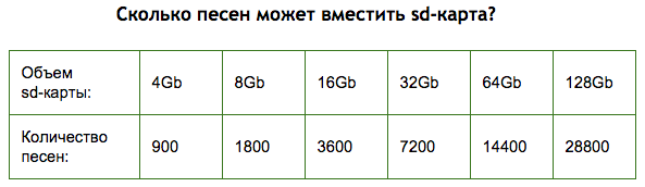 sd-card-sizes.png